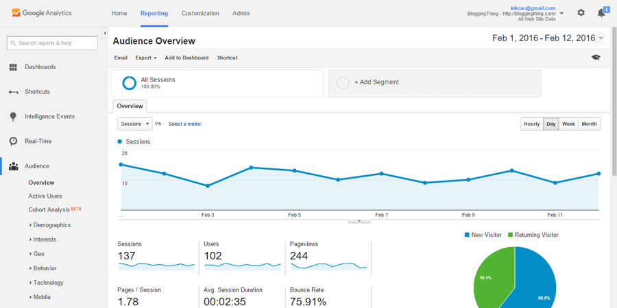 Google Analytics - Resources