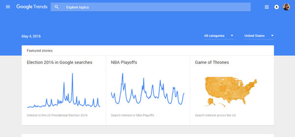 Google Trends - Website