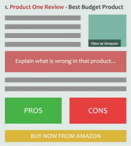 Review Post Format - Affiliate Marketing For Bloggers